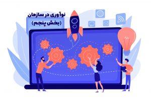 شتابدهنده سازمانی با هدف توسعه کسب و کار سازمان
